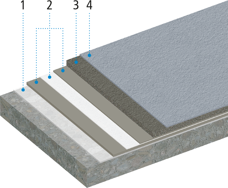Vedelplast triflex-ProPark-Variant-1
