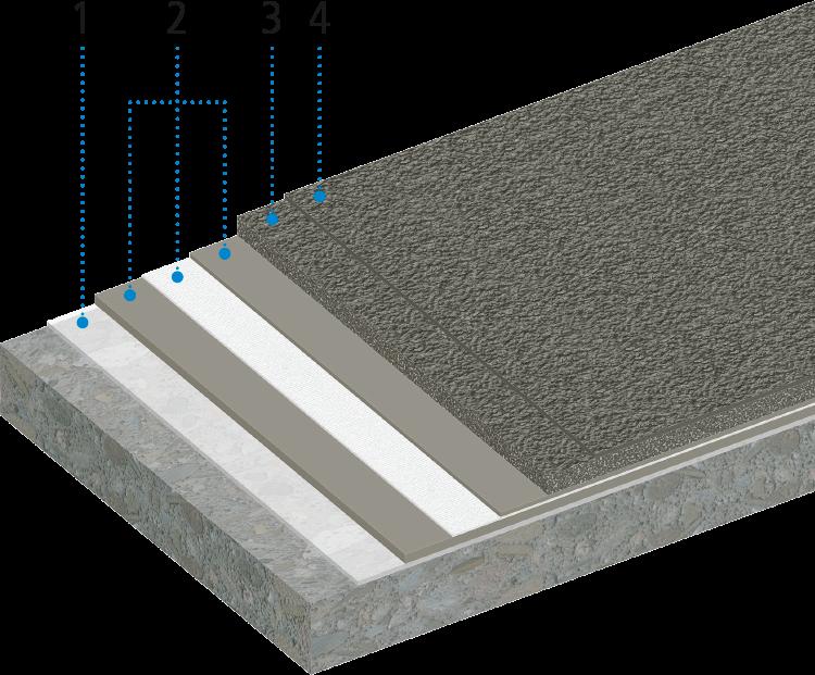 Vedelplast triflex-ProPark-Variante-3